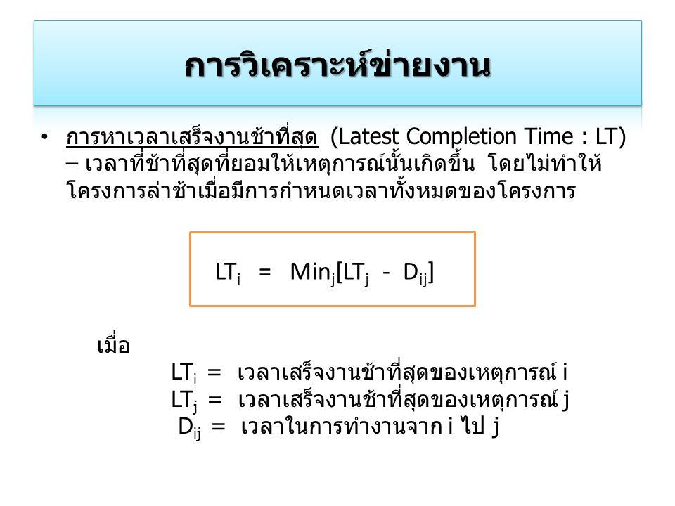 การวิเคราะห์ข่ายงาน LTi = Minj[LTj - Dij]